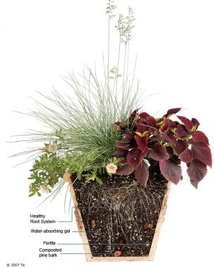 The Term Potting Soil Has Become Something Of A Misnomer In Todayu0027s World  Of Container Gardening. Most Bags Of Potting Soil Contain No Field Soil But  Are ...