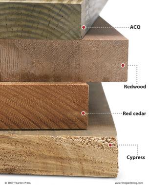 Are pressure treated woods safe in garden beds for Brown treated deck boards