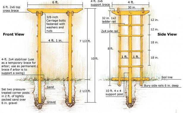 build a sturdy arbor finegardening