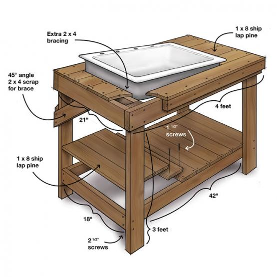 A Potting Table With A Twist Project Plan Finegardening