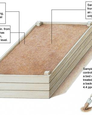 Can I Use Pressure Treated Lumber For A Vegetable Garden Garden Ftempo